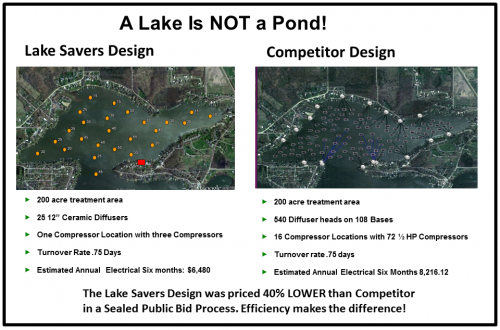 Aeration Pond Competitive2
